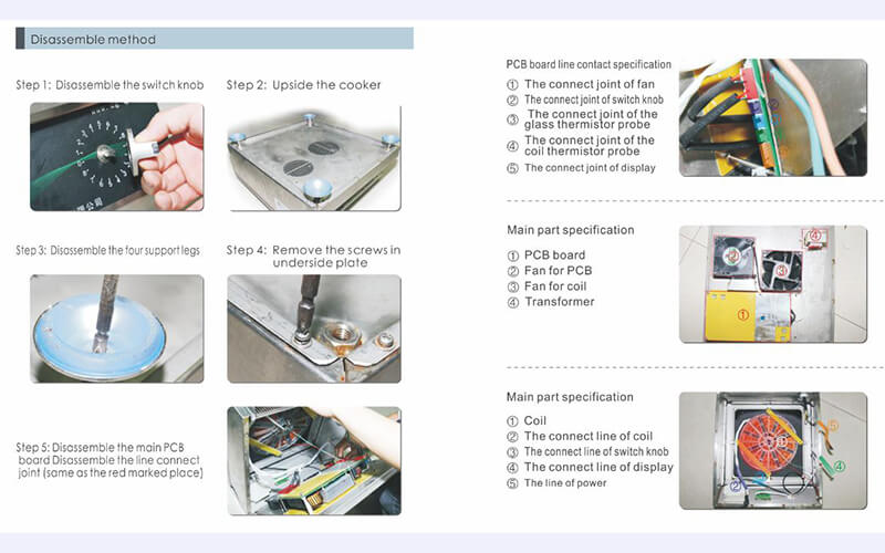 induction cooktops equipment